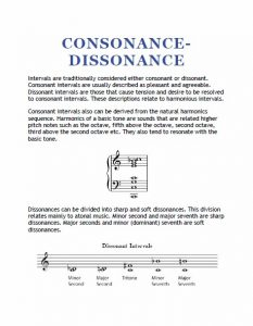 consonance-dissonance