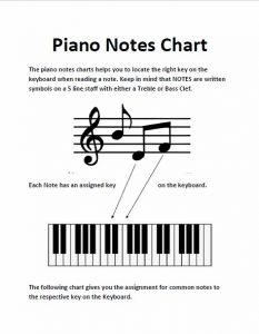 piano-note-chart