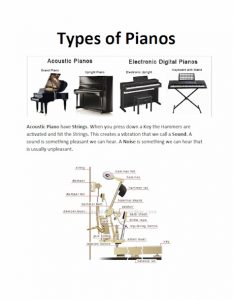 piano-types
